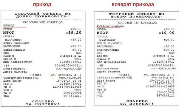 Возврат денег за покупку по чеку twice special перевод